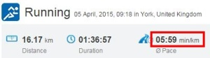 Timing for my 05 Apr 15 run